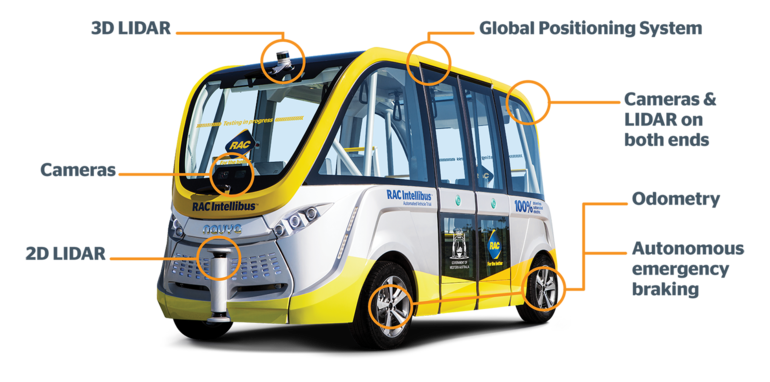 11701234_australias-first-autonomous-bus-hits-the_t3ddf0e76